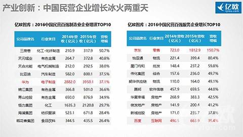 黄渊普在2016中国互联网+新商业华东峰会上演讲PPT