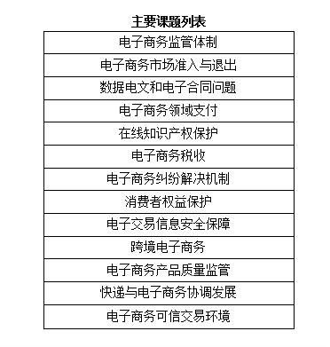 主要课题列表