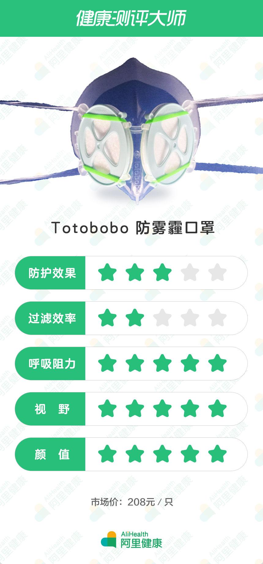 Totobobo
