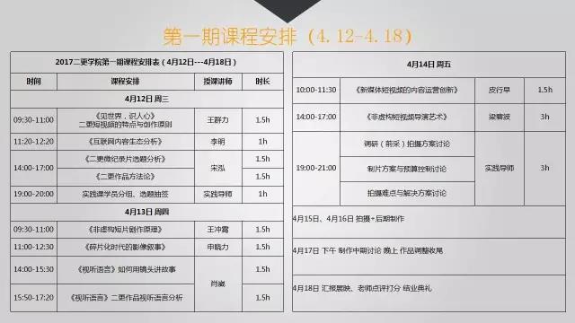 二更第一期课程表