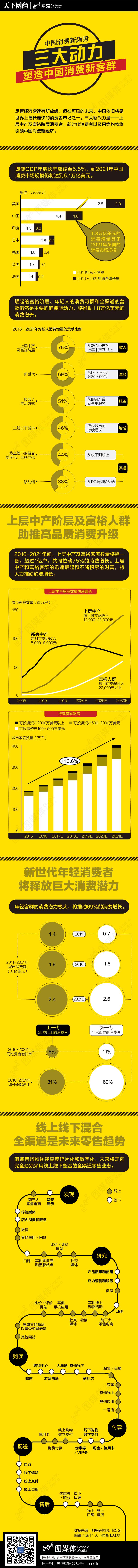 954-中国消费新趋势 三大动力塑造中国消费新客群-01