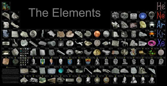 实物元素周期表