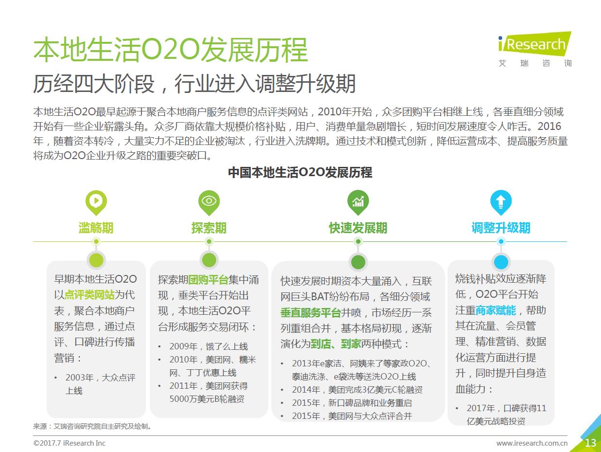 本地生活服务O2O的四大发展阶段