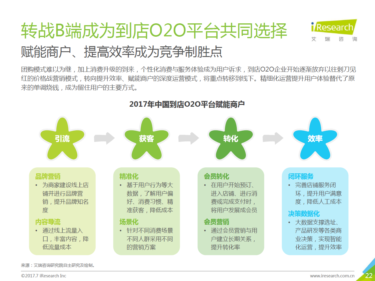 O2O竞争重点:赋能商家