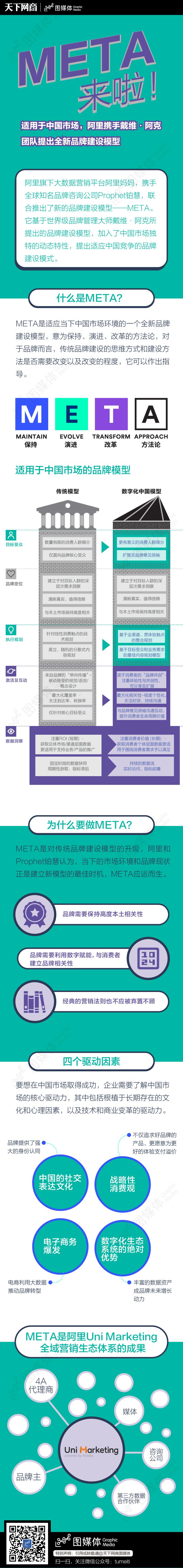 meta水印-01