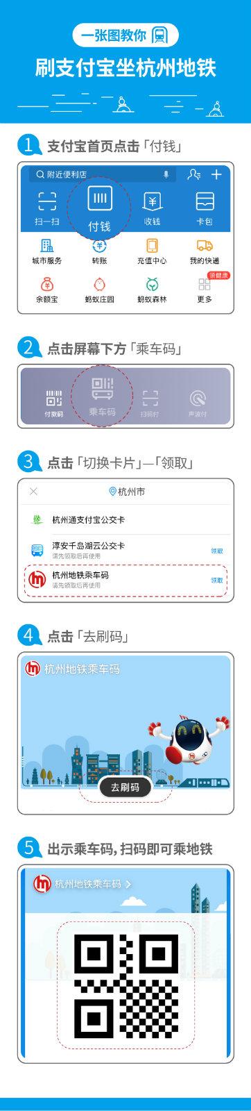 杭州地铁领卡流程_meitu_7
