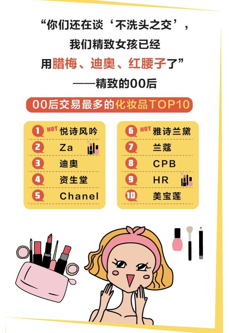 00后闲鱼交易化妆品品牌排行