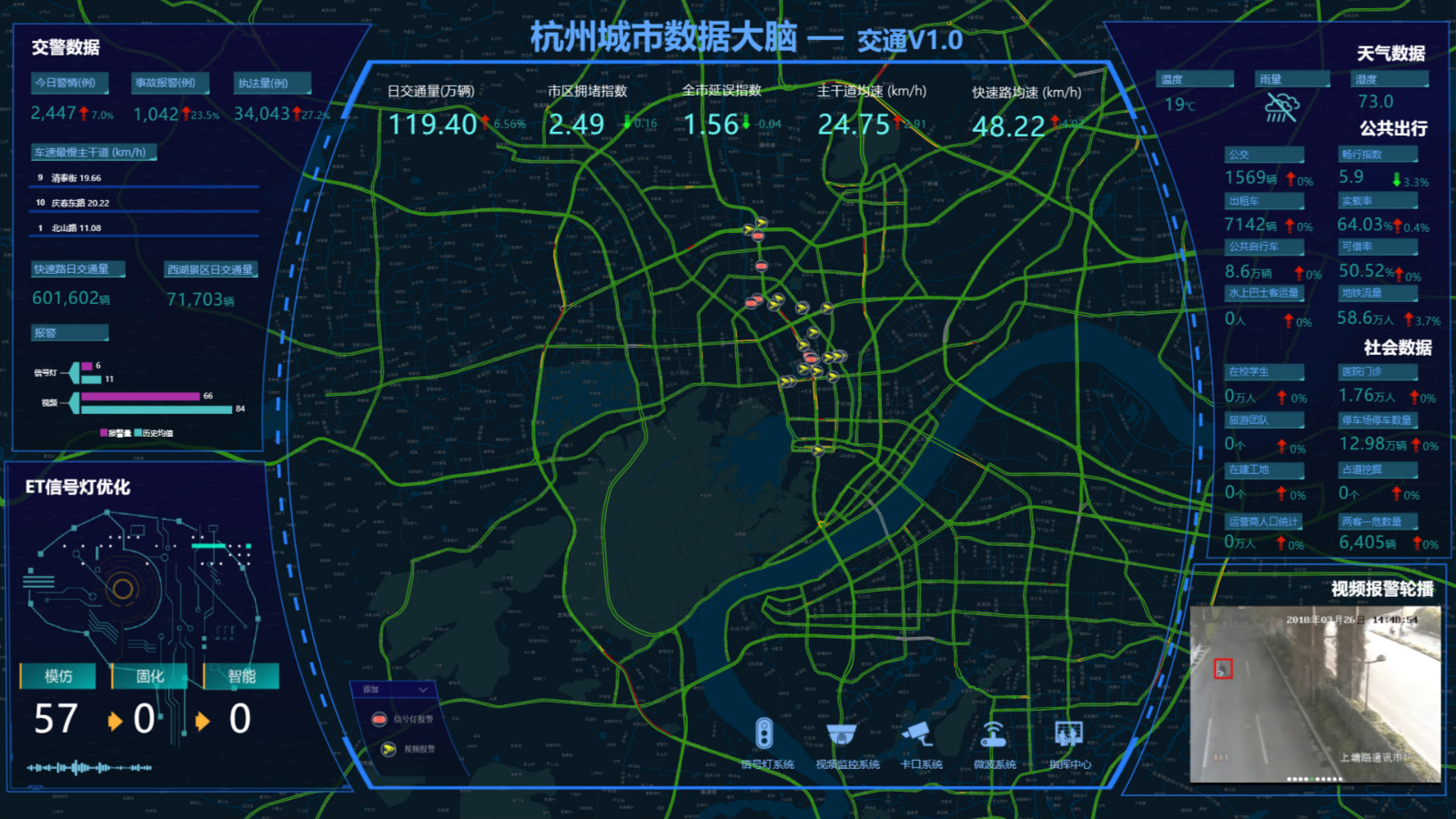 杭州城市大脑20秒发现路面交通事件