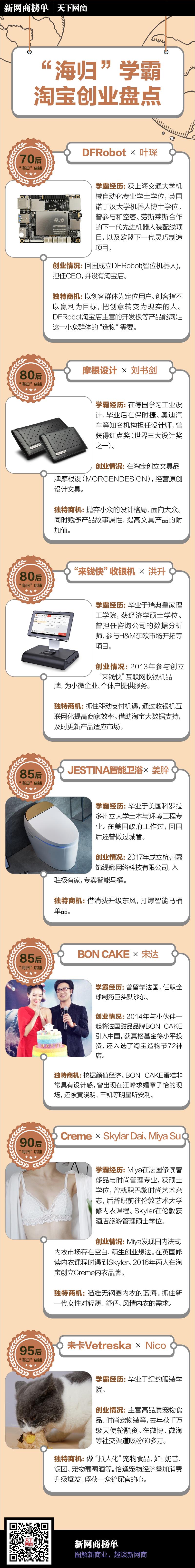 新网商榜单第13期1-01