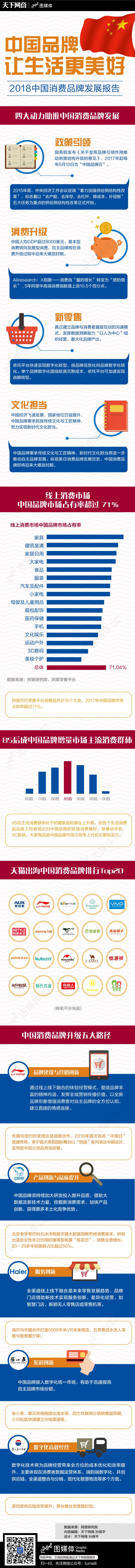 中国消费品牌发展报告-01