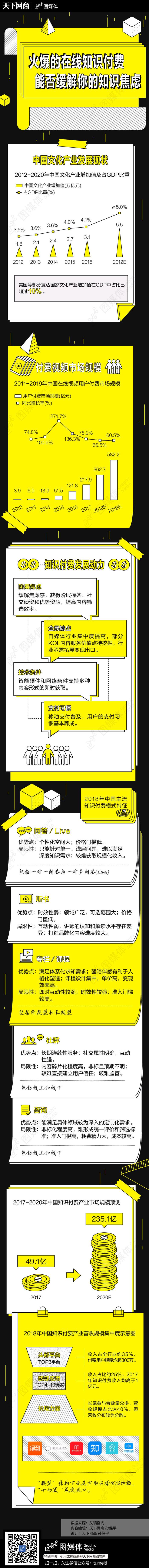 1024-2018年中国在线知识付费市场研究报告-03