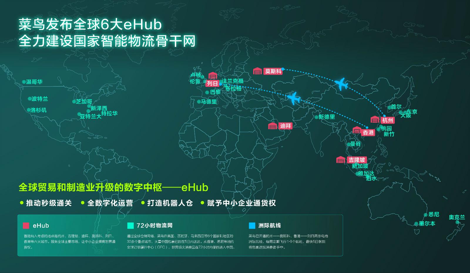 菜鸟在全球布局首批6大eHub,国家智能物流骨干网从驱动中国到驱动世界。_meitu_14