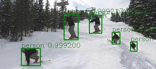 图说:VOC 2012数据集图片的测试结果-2