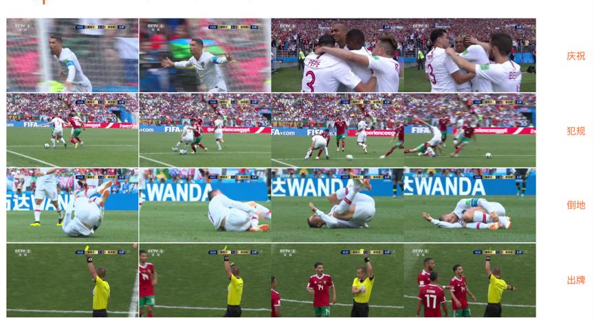 """通过对球员行为识别和球场信息的识别,""""快影""""能够分析判断人的动作和物体之间运动关系,例如球员进球是否成功_meitu_1"""