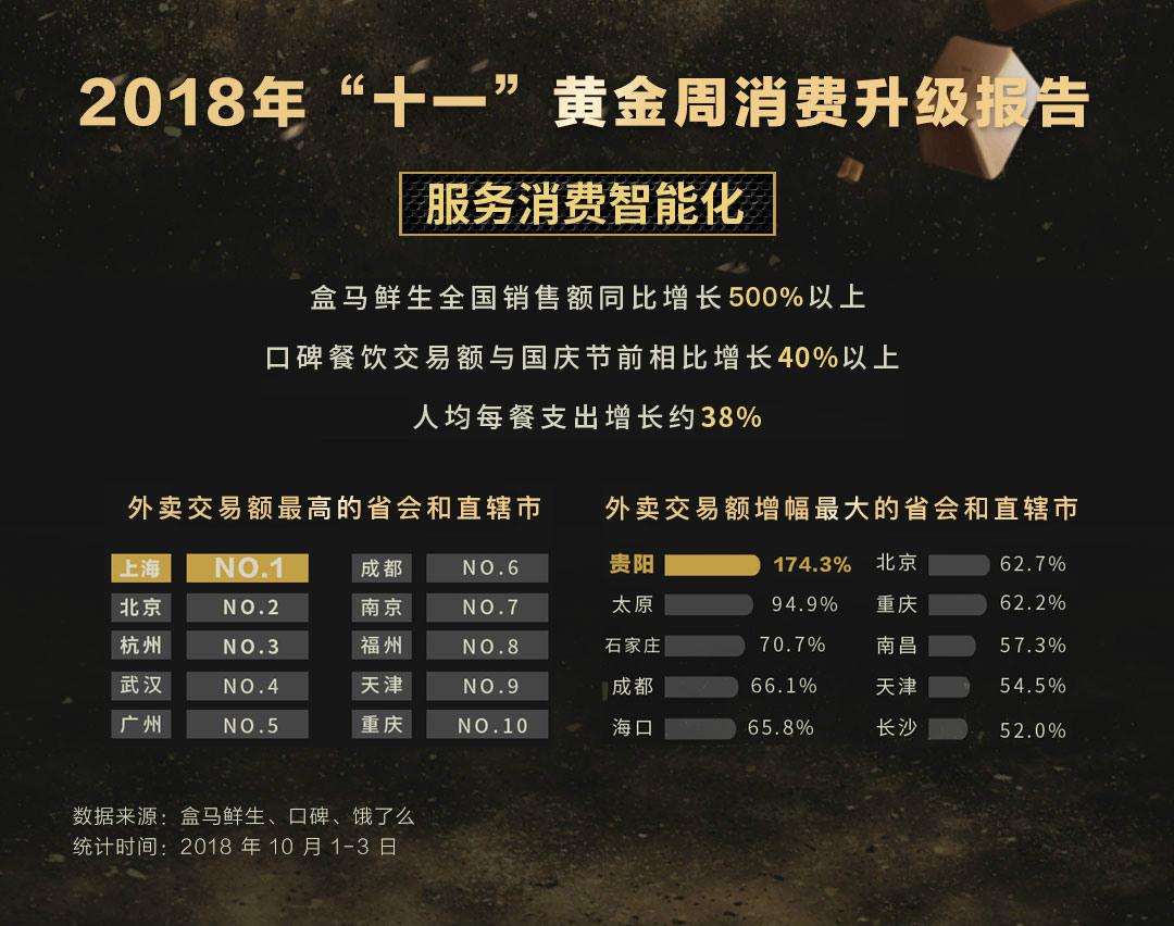 (新闻图4)黄金周餐饮消费升级_meitu_4