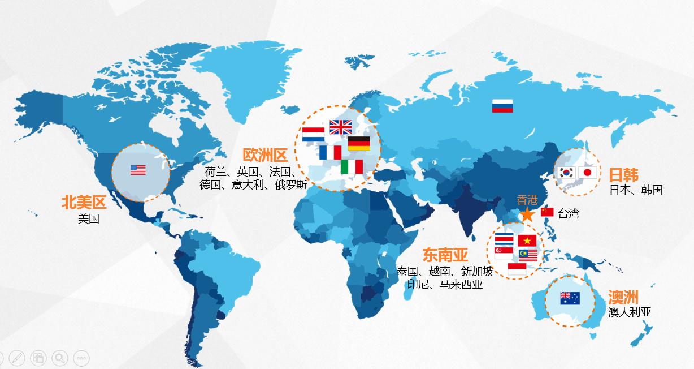 7全球化布局图