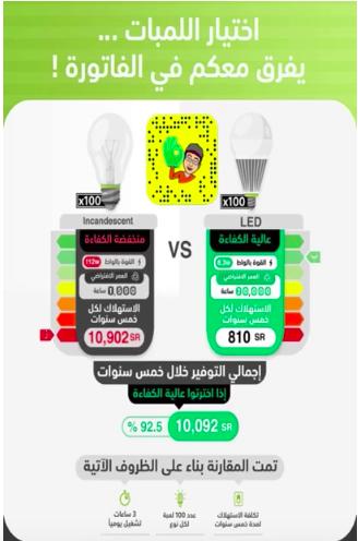 沙特小哥列出数学公式证明LED灯泡的优越性能