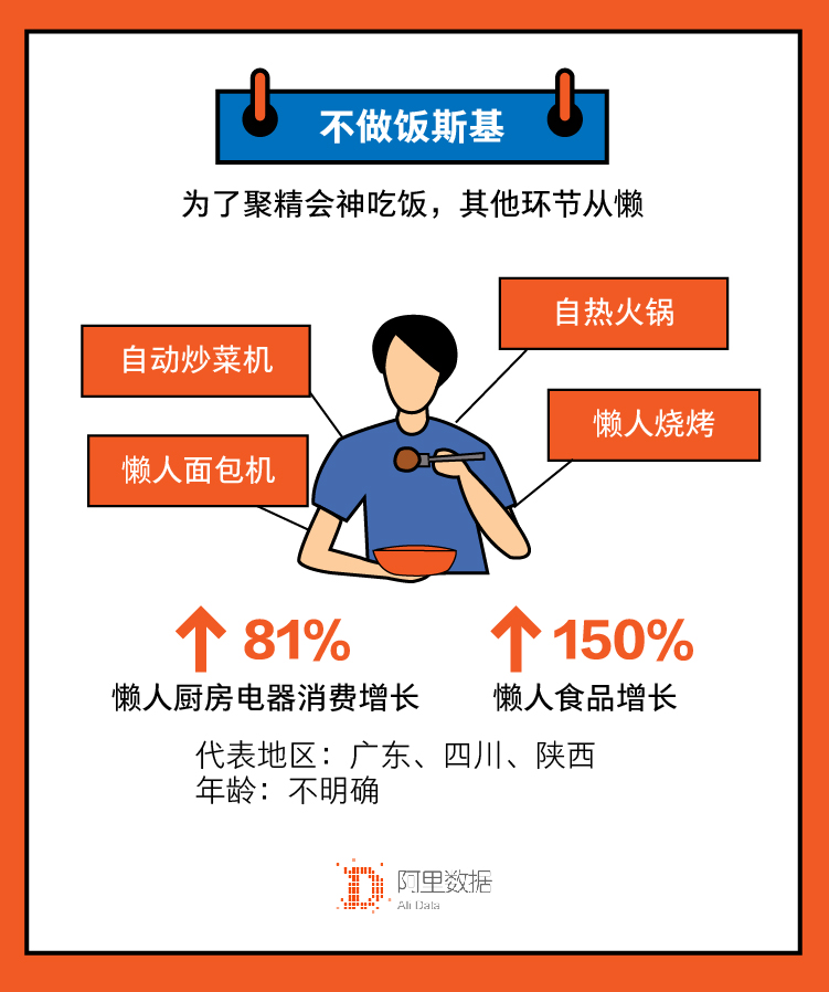 淘宝开店前的准备_淘宝懒人消费今年劲增7成,网友:懒是第一生产力