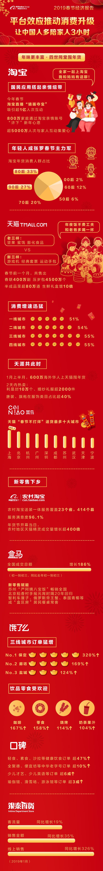 2019春节经济报告之一-年味