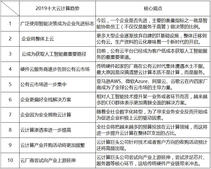 http://www.reviewcode.cn/bianchengyuyan/32857.html