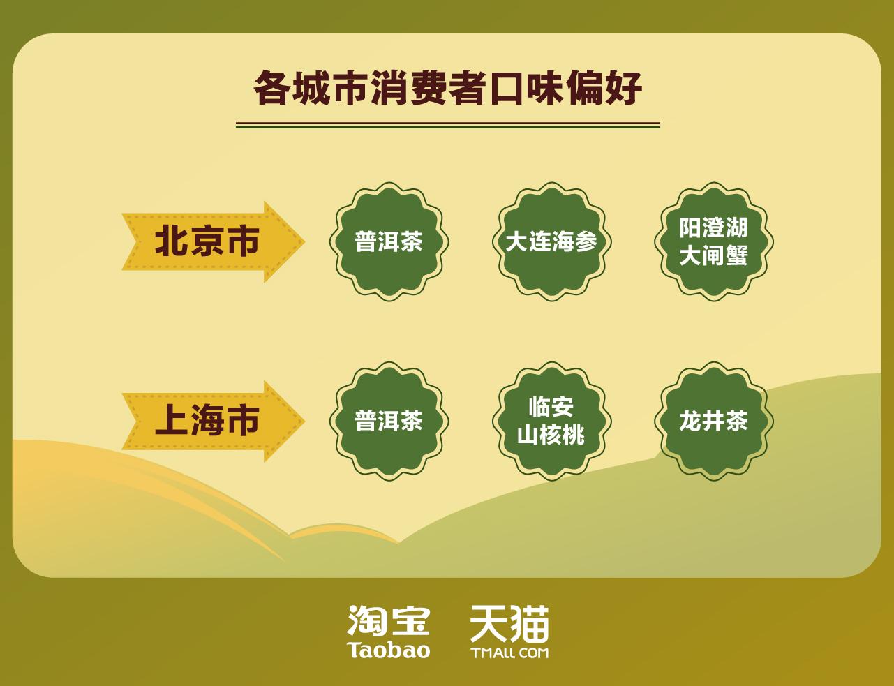 全国特色农产品上行报告-09