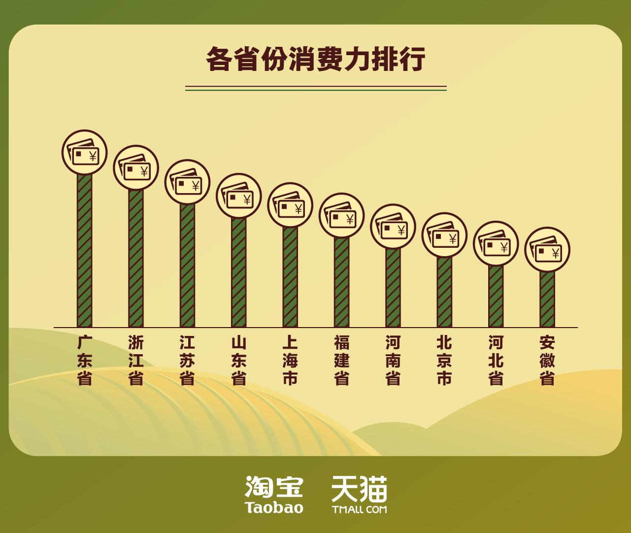 全国特色农产品上行报告-08