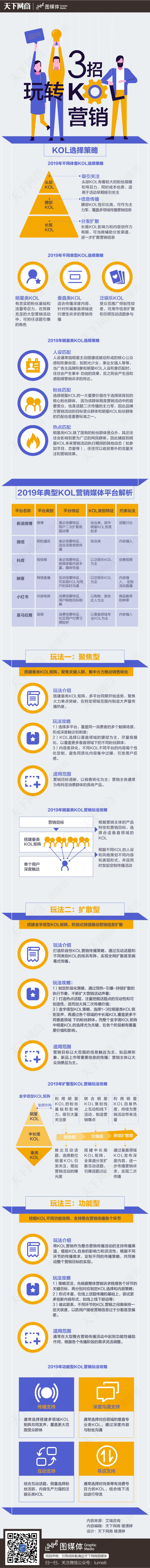 3招玩转kol营销-02