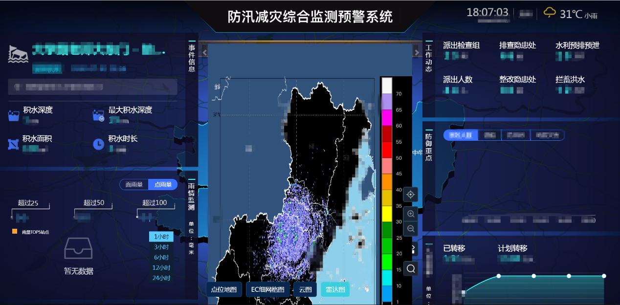 和时间赛跑 阿里云紧急研发AI模型可预测城市汛情