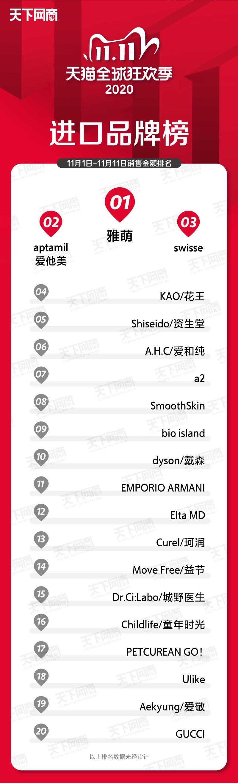 出口榜单-w